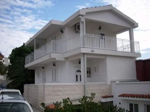 Агентства недвижимости аренда в Черногории